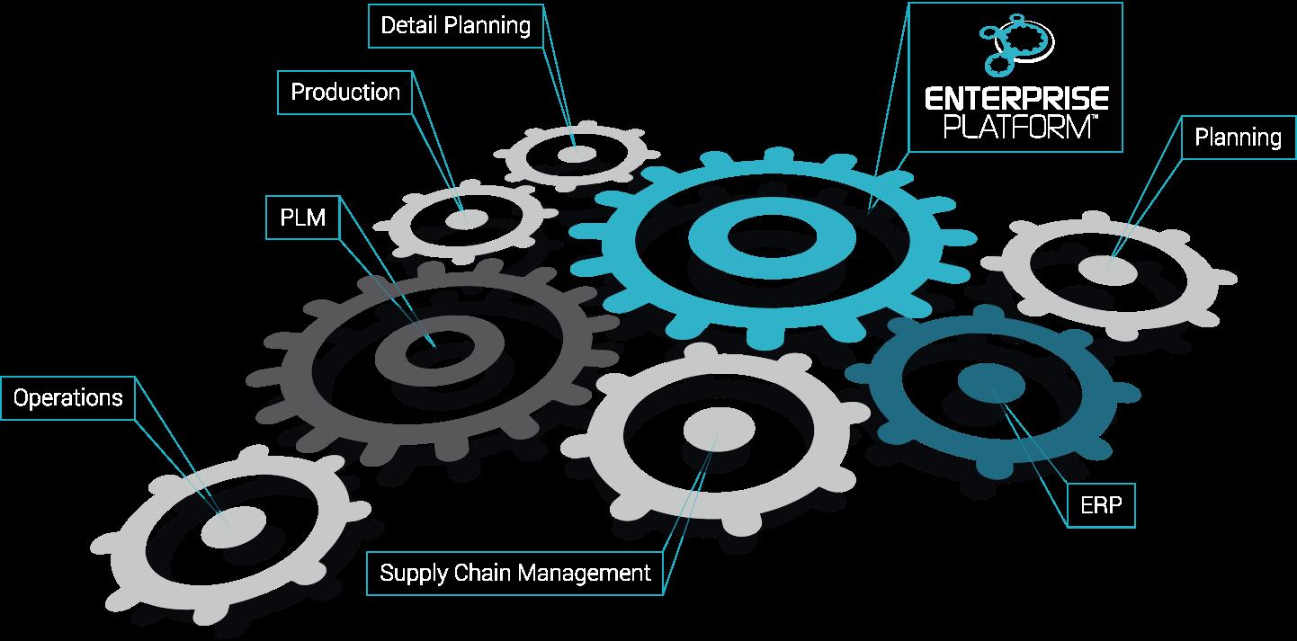 Synchronized Shipyard