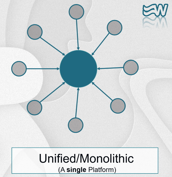 Unification (A single Platform)